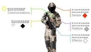 Usipv6_soldier